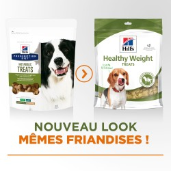 Canine Metabolic treats