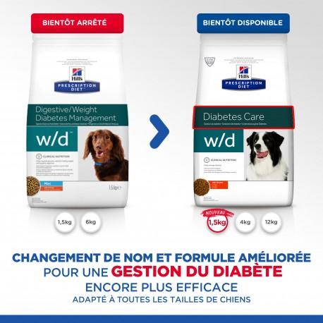 Prescription Diet Canine wd with Chicken Mini