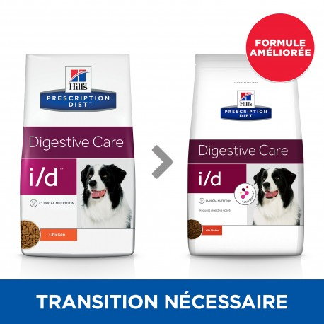 Prescription Diet Canine id